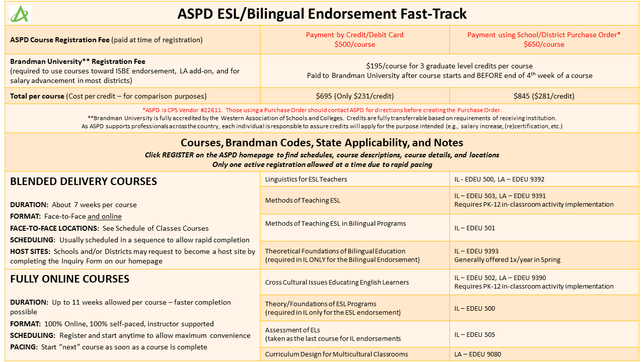 ASPD ESL Endorsement Fast track, IL ESL endorsement course, IL Bilingual Endorsement course, IL high needs teacher areas, inexpensive